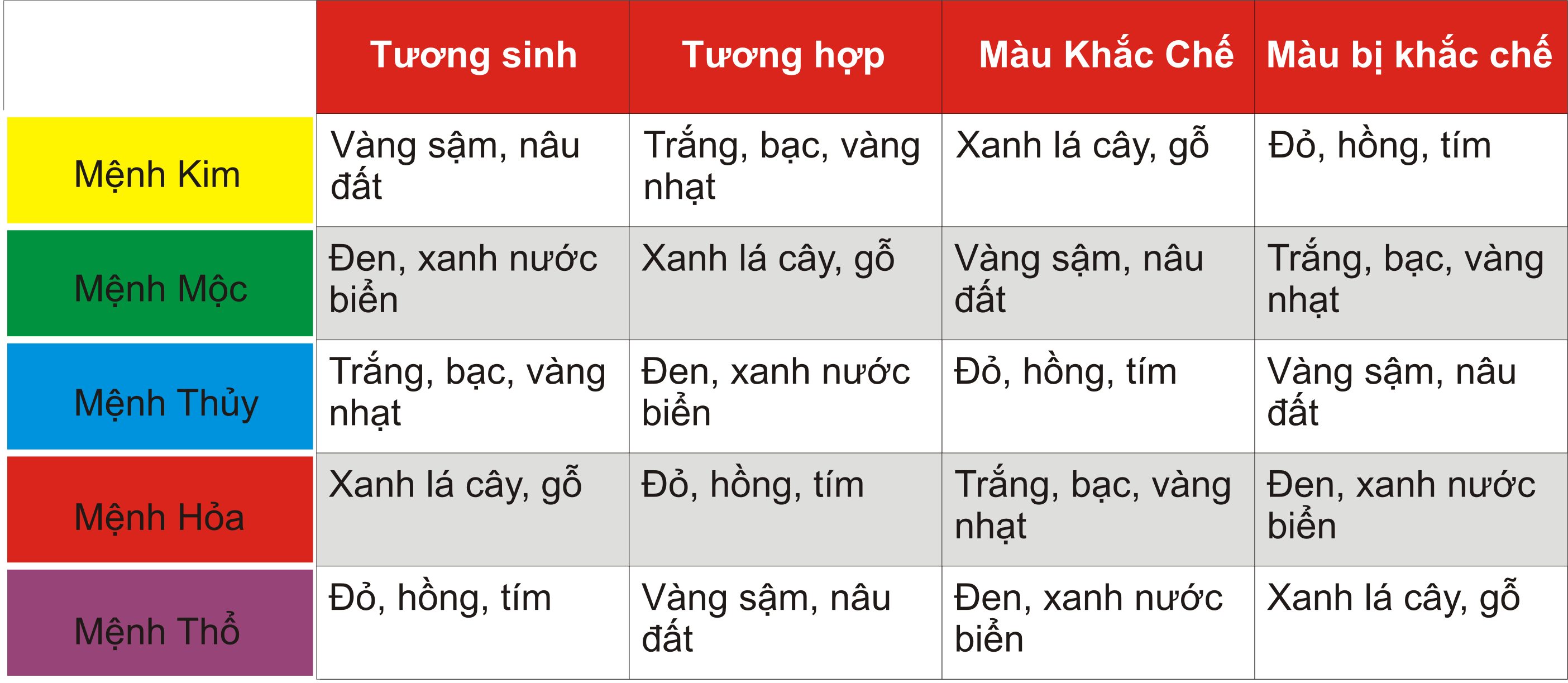 vong-tay-phong-thuy-da-thach-anh-trang-10LY