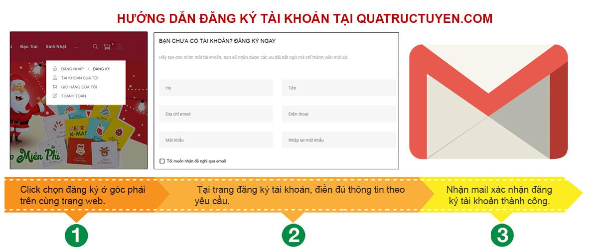 Hướng dẫn đăng ký tài khoản