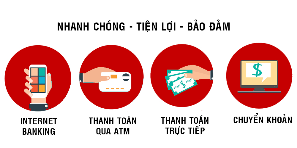 cach-thanh-toan